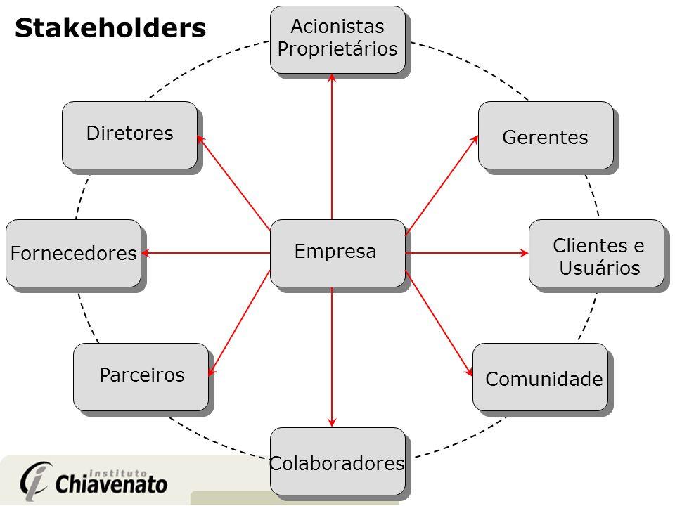 Stakeholders Empresa Acionistas Proprietários Diretores Clientes e Usuários Fornecedores Colaboradores Parceiros Comunidade Gerentes