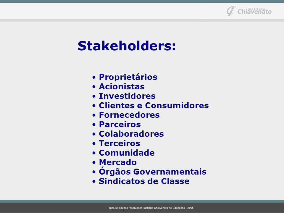 Stakeholders: Proprietários Acionistas Investidores Clientes e Consumidores Fornecedores Parceiros Colaboradores Terceiros Comunidade Mercado Órgãos G