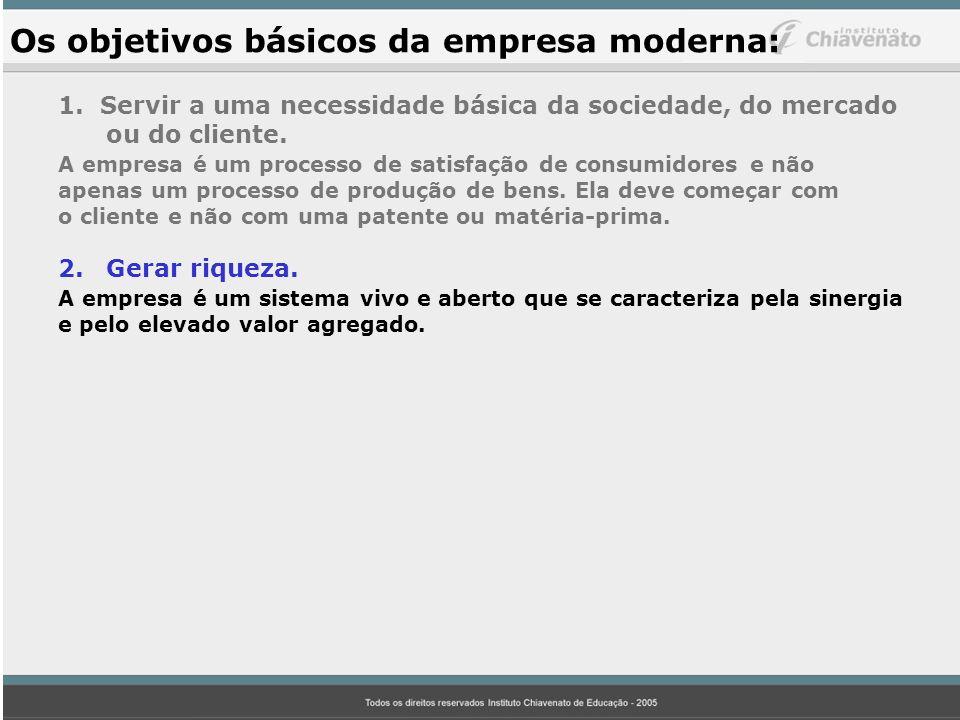 Os objetivos básicos da empresa moderna: 1. Servir a uma necessidade básica da sociedade, do mercado ou do cliente. A empresa é um processo de satisfa