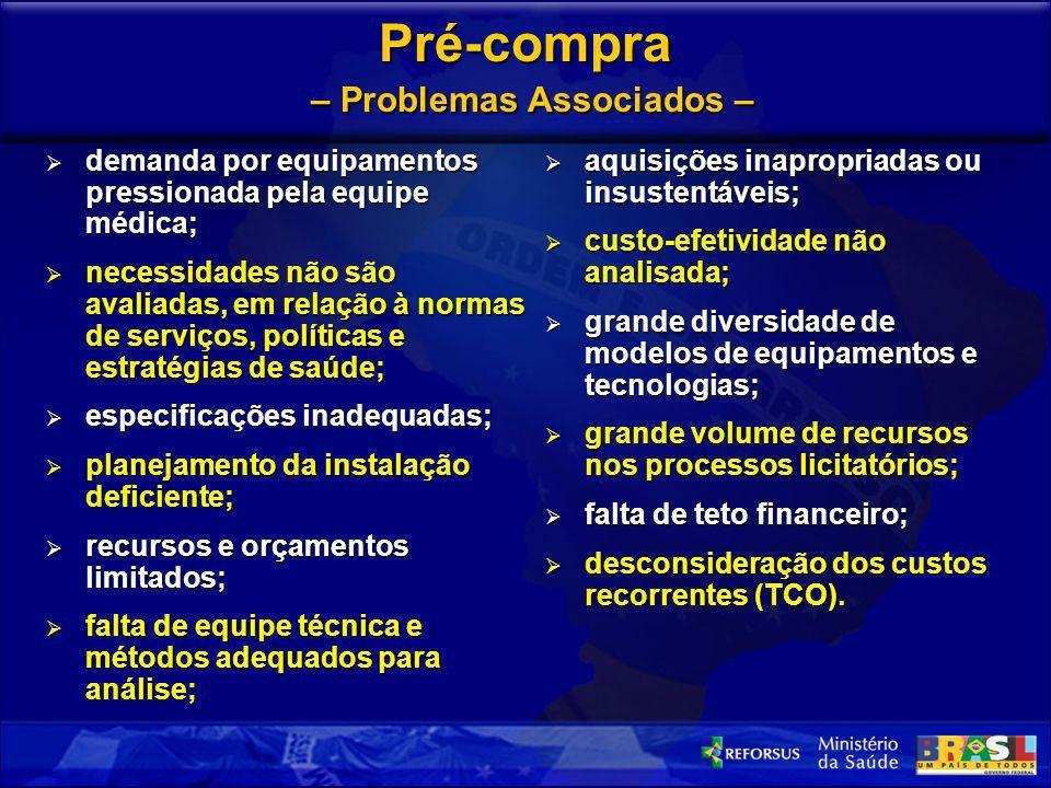 Pré-compra – Problemas Associados – demanda por equipamentos pressionada pela equipe médica; demanda por equipamentos pressionada pela equipe médica;