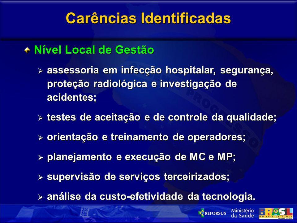 Carências Identificadas Nível Local de Gestão assessoria em infecção hospitalar, segurança, proteção radiológica e investigação de acidentes; assessor