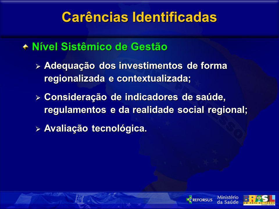 Nível Sistêmico de Gestão Adequação dos investimentos de forma regionalizada e contextualizada; Adequação dos investimentos de forma regionalizada e c