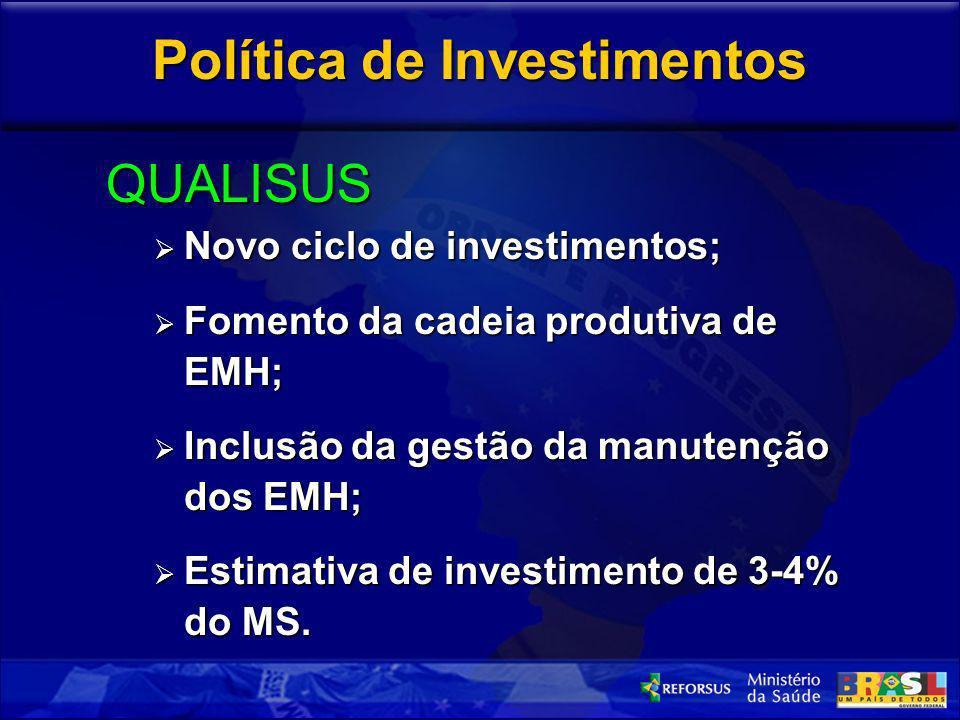 Política de Investimentos QUALISUS Novo ciclo de investimentos; Novo ciclo de investimentos; Fomento da cadeia produtiva de EMH; Fomento da cadeia pro