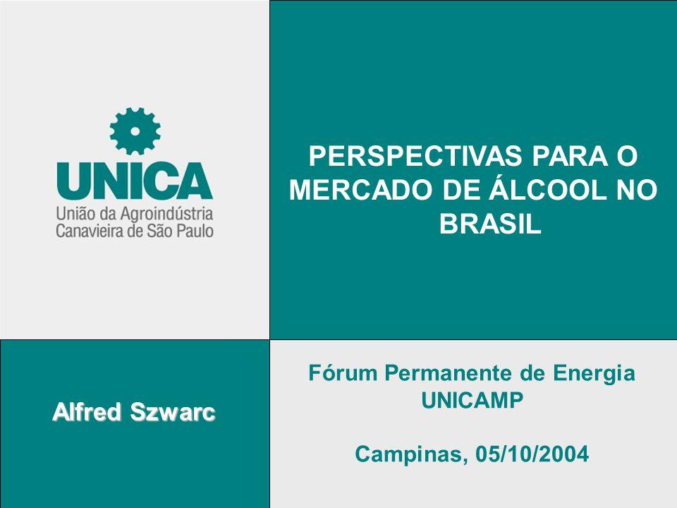 1 PERSPECTIVAS PARA O MERCADO DE ÁLCOOL NO BRASIL Fórum Permanente de Energia UNICAMP Campinas, 05/10/2004 Alfred Szwarc