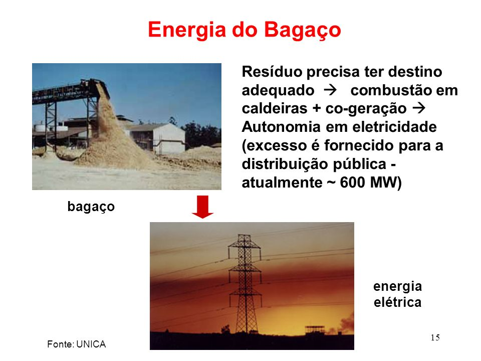 15 bagaço energia elétrica Resíduo precisa ter destino adequado combustão em caldeiras + co-geração Autonomia em eletricidade (excesso é fornecido par