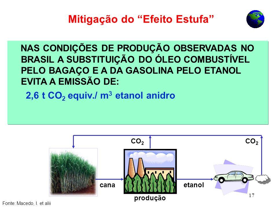 17 Mitigação do Efeito Estufa NAS CONDIÇÕES DE PRODUÇÃO OBSERVADAS NO BRASIL A SUBSTITUIÇÃO DO ÓLEO COMBUSTÍVEL PELO BAGAÇO E A DA GASOLINA PELO ETANO