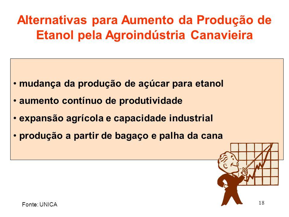 18 Alternativas para Aumento da Produção de Etanol pela Agroindústria Canavieira mudança da produção de açúcar para etanol aumento contínuo de produti