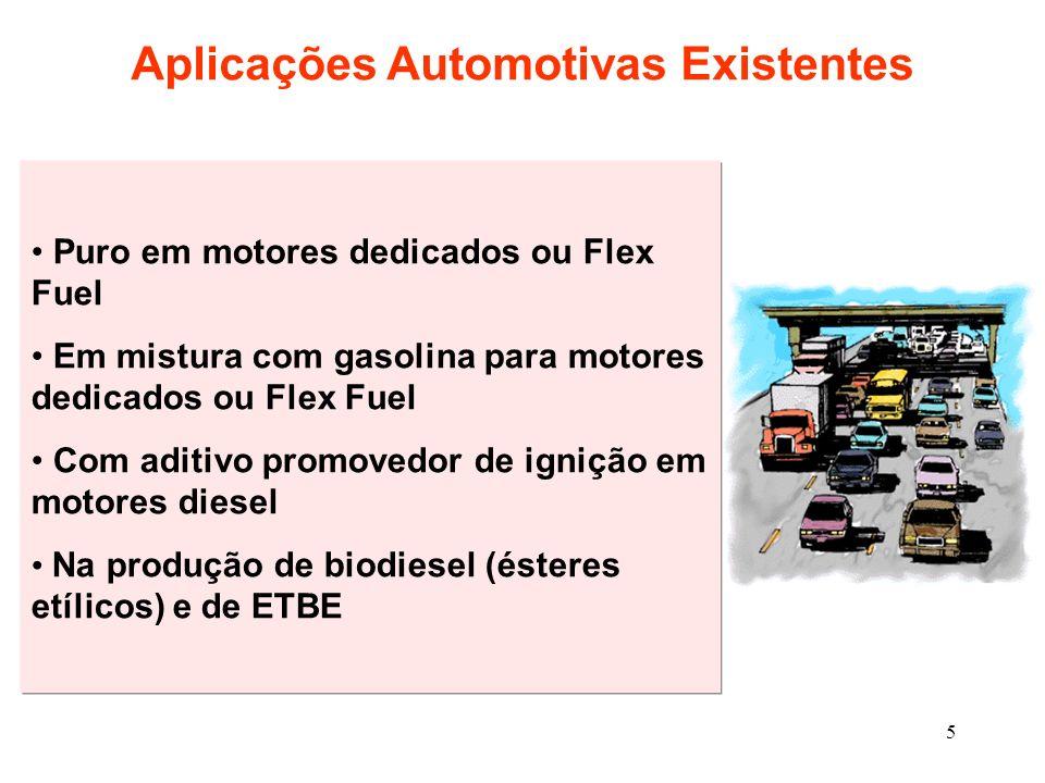 5 Aplicações Automotivas Existentes Puro em motores dedicados ou Flex Fuel Em mistura com gasolina para motores dedicados ou Flex Fuel Com aditivo pro