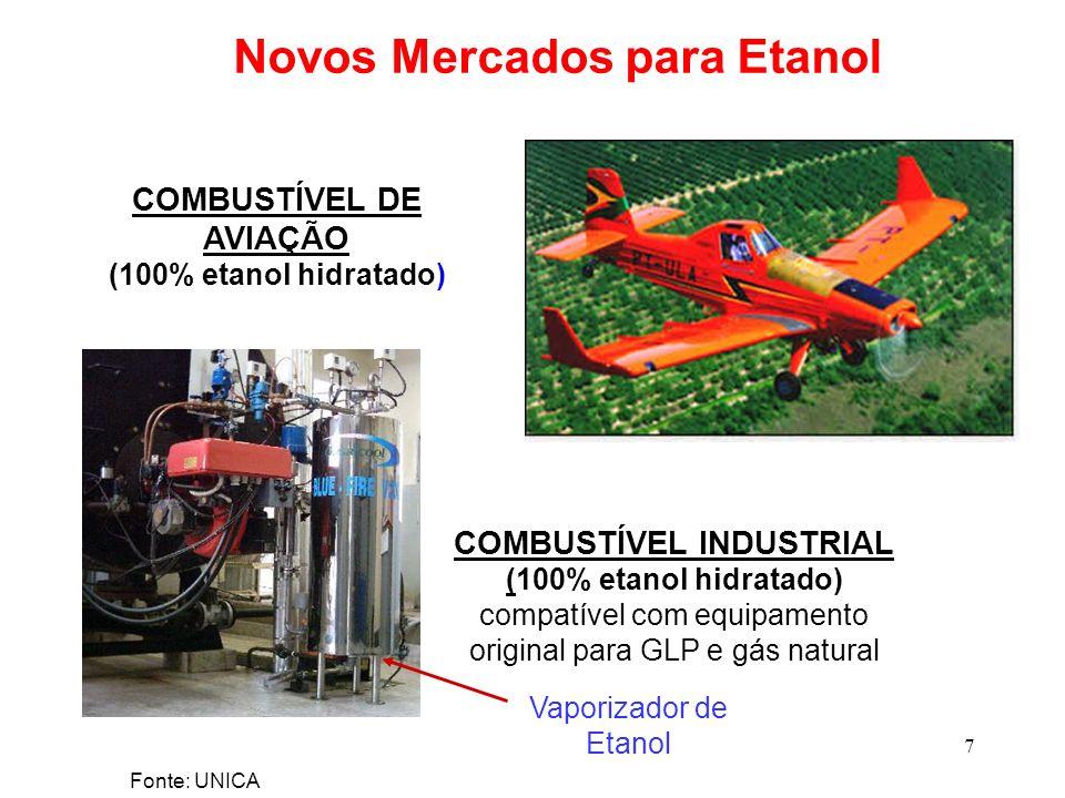 7 Novos Mercados para Etanol COMBUSTÍVEL DE AVIAÇÃO (100% etanol hidratado) Vaporizador de Etanol COMBUSTÍVEL INDUSTRIAL (100% etanol hidratado) compa