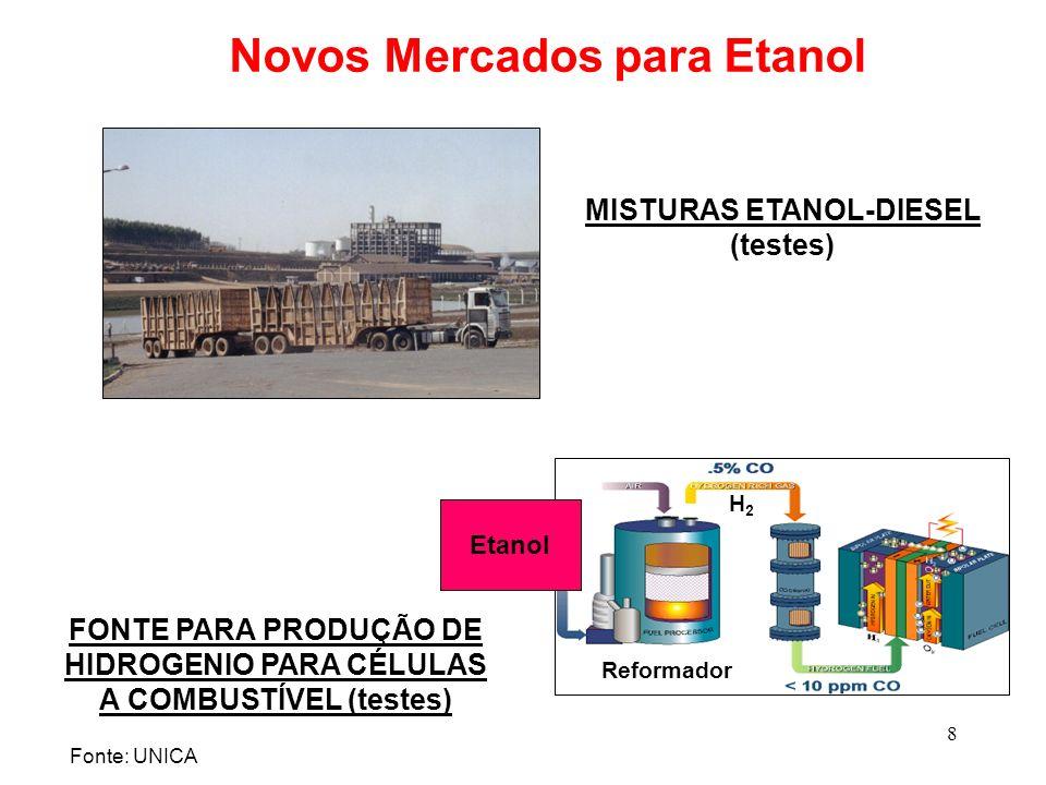 8 Novos Mercados para Etanol MISTURAS ETANOL-DIESEL (testes) FONTE PARA PRODUÇÃO DE HIDROGENIO PARA CÉLULAS A COMBUSTÍVEL (testes) Etanol Reformador H