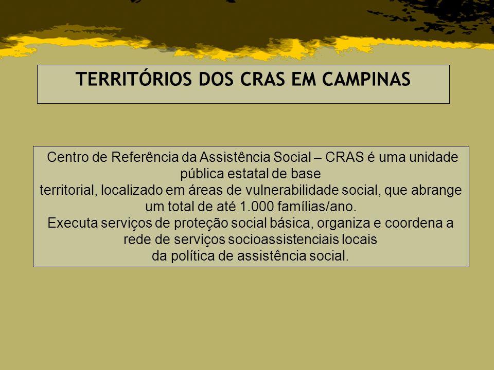 TERRITÓRIOS DOS CRAS EM CAMPINAS Centro de Referência da Assistência Social – CRAS é uma unidade pública estatal de base territorial, localizado em ár