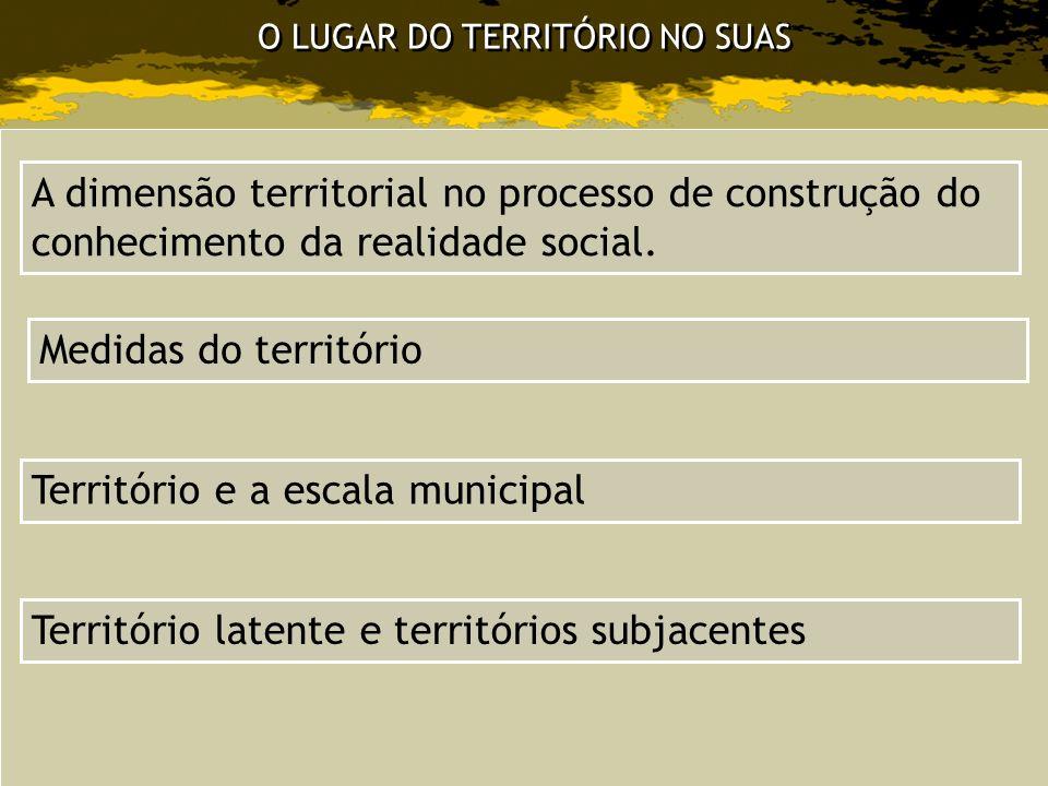 O LUGAR DO TERRITÓRIO NO SUAS A dimensão territorial no processo de construção do conhecimento da realidade social. Território e a escala municipal Te