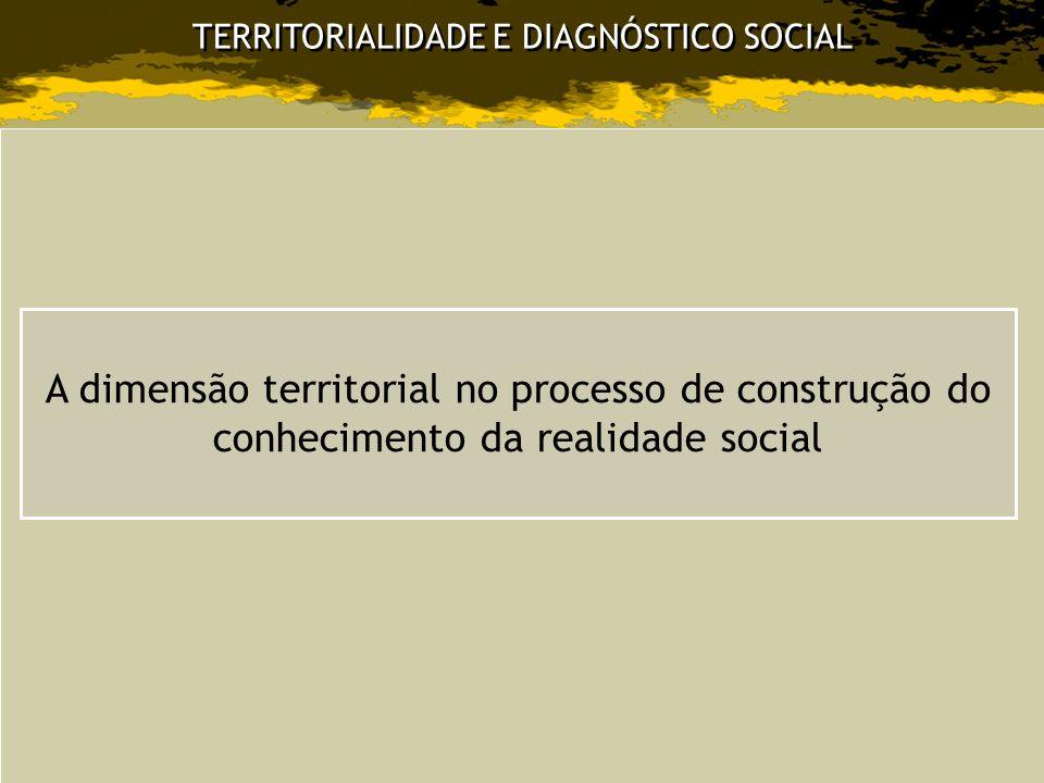 TERRITORIALIDADE E DIAGNÓSTICO SOCIAL A dimensão territorial no processo de construção do conhecimento da realidade social