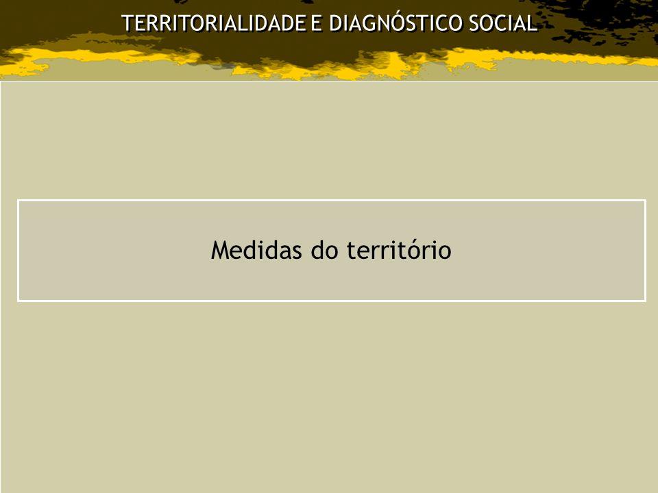 TERRITORIALIDADE E DIAGNÓSTICO SOCIAL Medidas do território