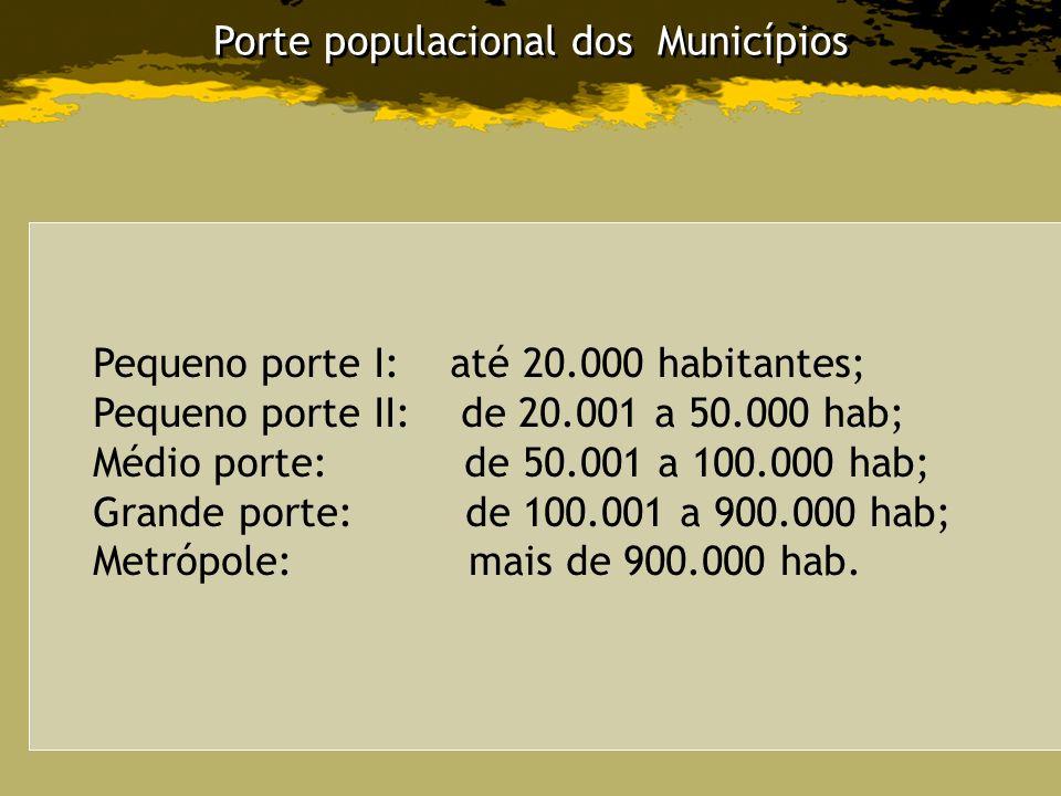 Pequeno porte I: até 20.000 habitantes; Pequeno porte II: de 20.001 a 50.000 hab; Médio porte: de 50.001 a 100.000 hab; Grande porte: de 100.001 a 900