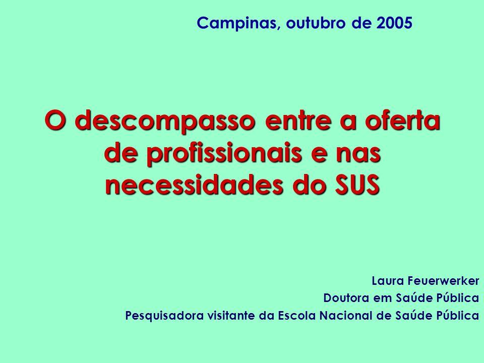 O descompasso entre a oferta de profissionais e nas necessidades do SUS Laura Feuerwerker Doutora em Saúde Pública Pesquisadora visitante da Escola Nacional de Saúde Pública Campinas, outubro de 2005