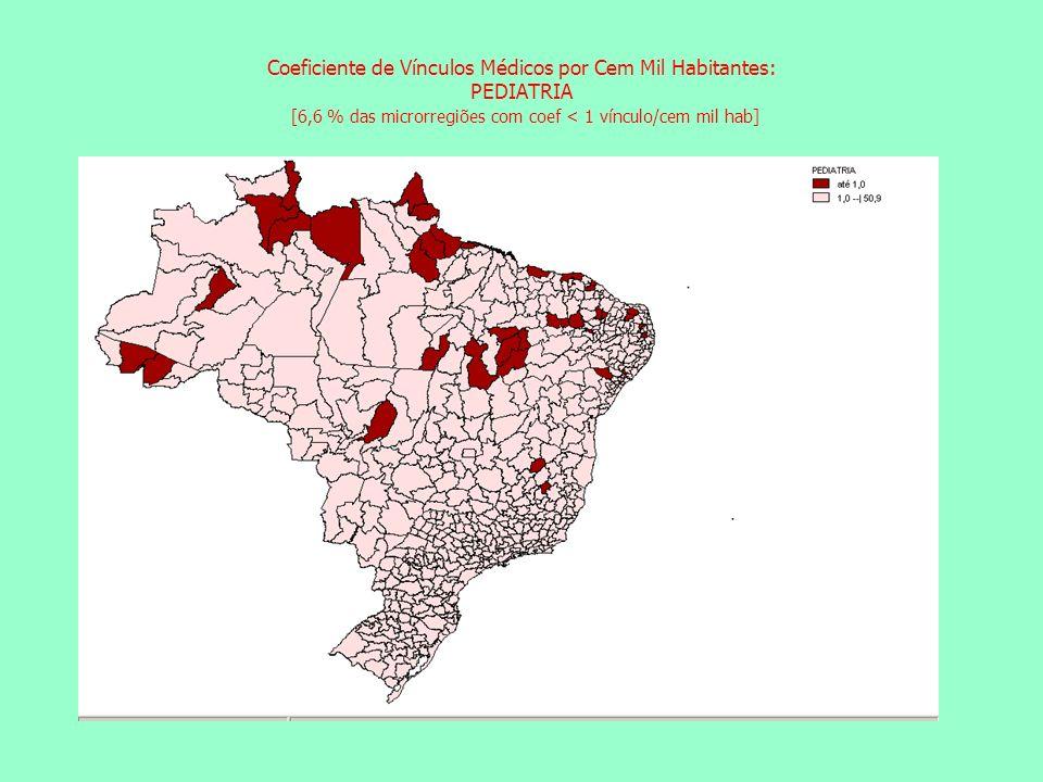 Coeficiente de Vínculos Médicos por Cem Mil Habitantes: PEDIATRIA [6,6 % das microrregiões com coef < 1 vínculo/cem mil hab]