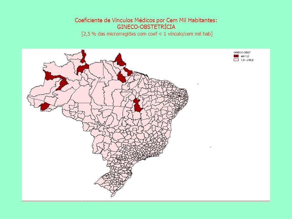 Coeficiente de Vínculos Médicos por Cem Mil Habitantes: GINECO-OBSTETRÍCIA [2,5 % das microrregiões com coef < 1 vínculo/cem mil hab] Coeficiente de Vínculos Médicos por Cem Mil Habitantes: PEDIATRIA