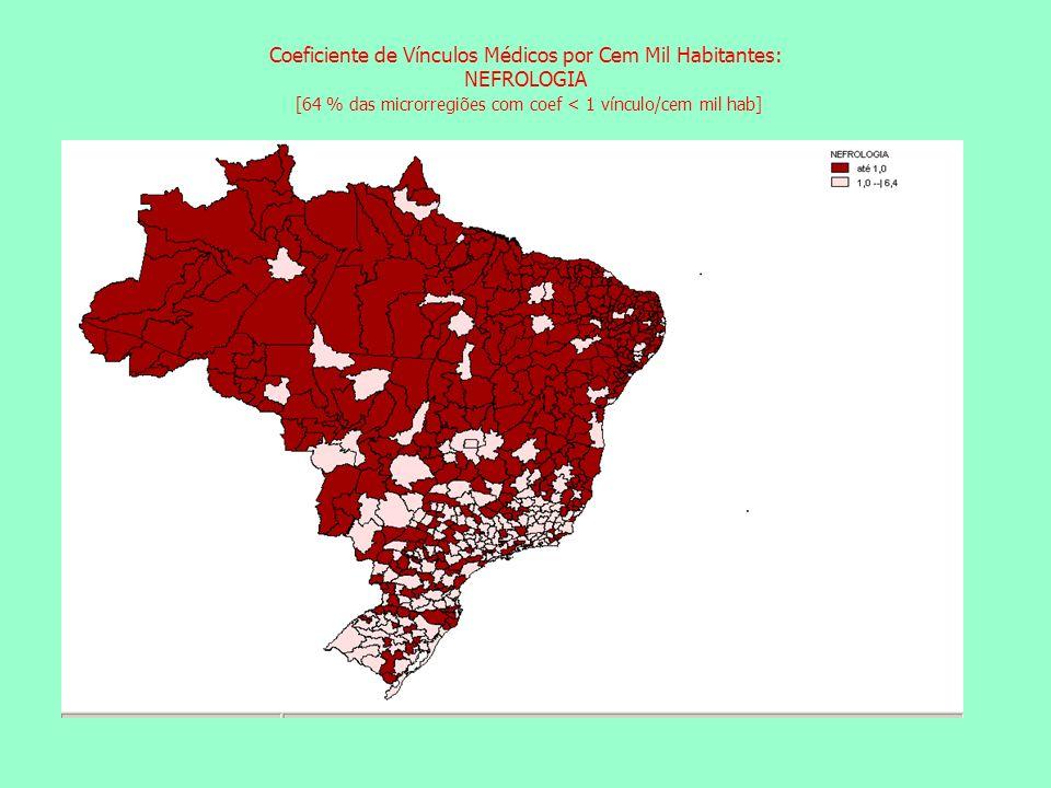 Coeficiente de Vínculos Médicos por Cem Mil Habitantes: NEFROLOGIA [64 % das microrregiões com coef < 1 vínculo/cem mil hab] Coeficiente de Vínculos Médicos por Cem Mil Habitantes: ACUPUNTURA