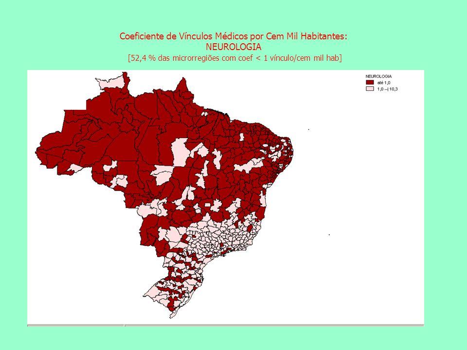 Coeficiente de Vínculos Médicos por Cem Mil Habitantes: NEUROLOGIA [52,4 % das microrregiões com coef < 1 vínculo/cem mil hab] Coeficiente de Vínculos Médicos por Cem Mil Habitantes: ACUPUNTURA