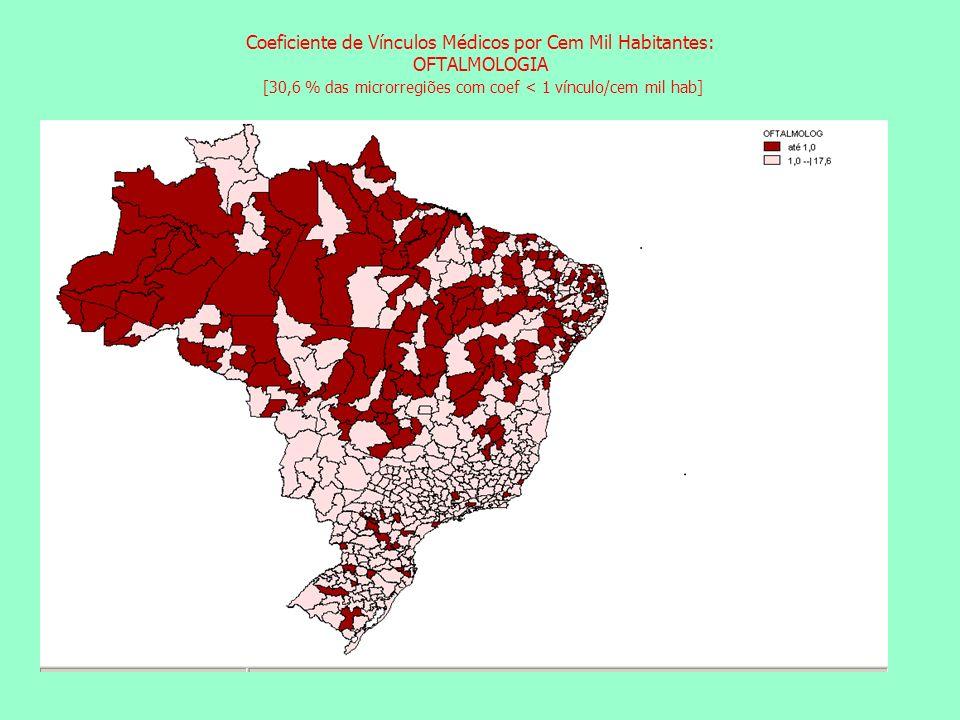 Coeficiente de Vínculos Médicos por Cem Mil Habitantes: OFTALMOLOGIA [30,6 % das microrregiões com coef < 1 vínculo/cem mil hab] Coeficiente de Vínculos Médicos por Cem Mil Habitantes: ACUPUNTURA