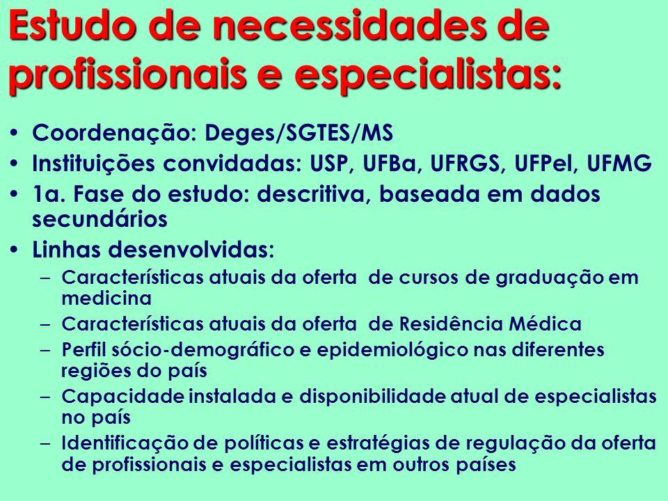 Estudo de necessidades de profissionais e especialistas: Coordenação: Deges/SGTES/MS Instituições convidadas: USP, UFBa, UFRGS, UFPel, UFMG 1a.