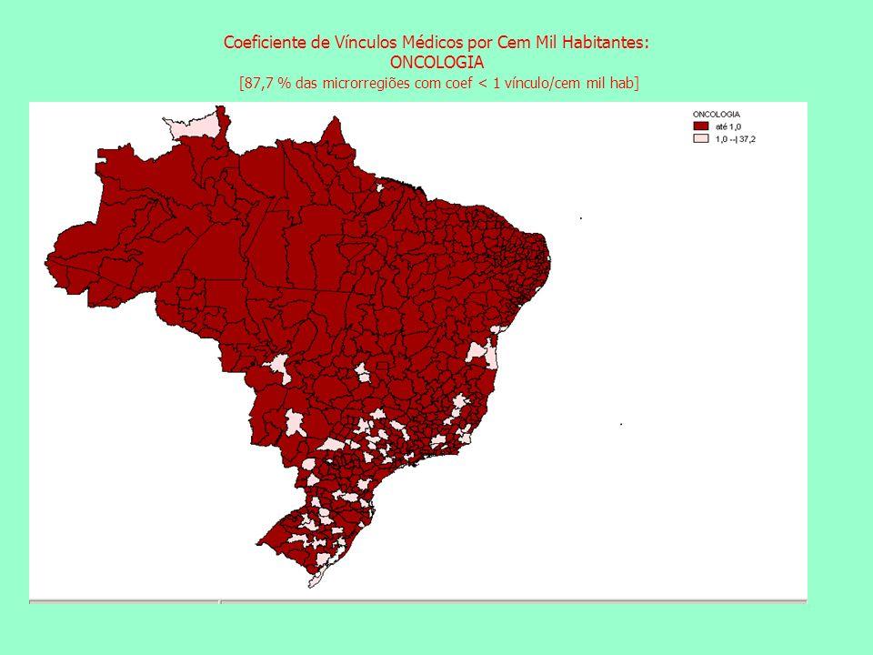 Coeficiente de Vínculos Médicos por Cem Mil Habitantes: ONCOLOGIA [87,7 % das microrregiões com coef < 1 vínculo/cem mil hab] Coeficiente de Vínculos Médicos por Cem Mil Habitantes: ACUPUNTURA
