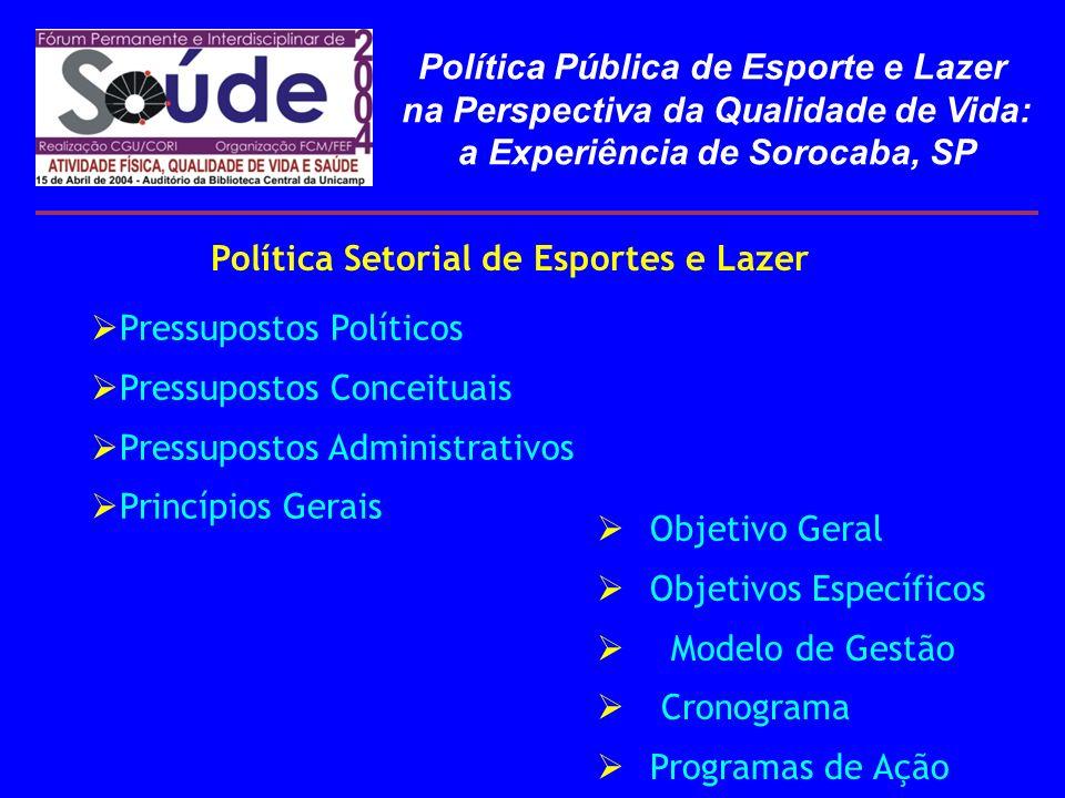 Objetivo Geral Objetivos Específicos Modelo de Gestão Cronograma Programas de Ação Pressupostos Políticos Pressupostos Conceituais Pressupostos Admini