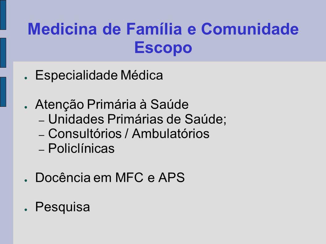Medicina de Família e Comunidade Escopo Especialidade Médica Atenção Primária à Saúde – Unidades Primárias de Saúde; – Consultórios / Ambulatórios – P
