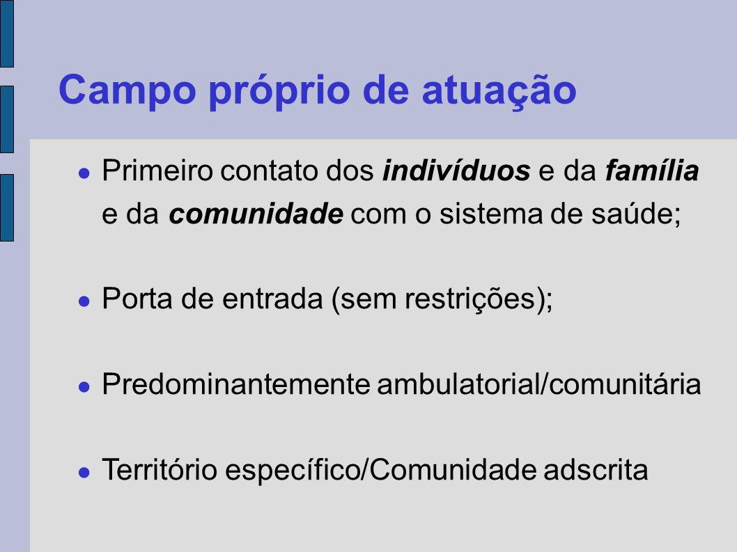 Campo próprio de atuação Primeiro contato dos indivíduos e da família e da comunidade com o sistema de saúde; Porta de entrada (sem restrições); Predo