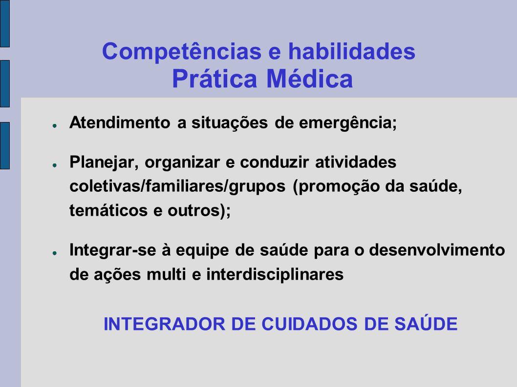 Competências e habilidades Prática Médica Atendimento a situações de emergência; Planejar, organizar e conduzir atividades coletivas/familiares/grupos