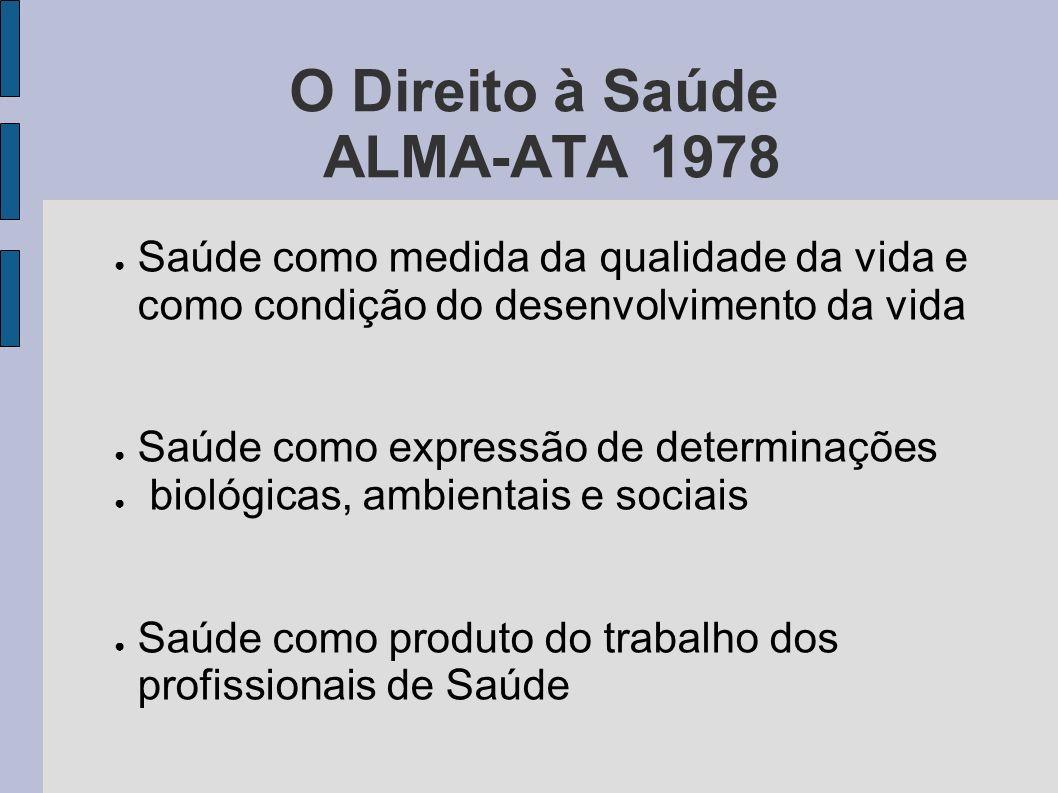 O Direito à Saúde ALMA-ATA 1978 Saúde como medida da qualidade da vida e como condição do desenvolvimento da vida Saúde como expressão de determinaçõe