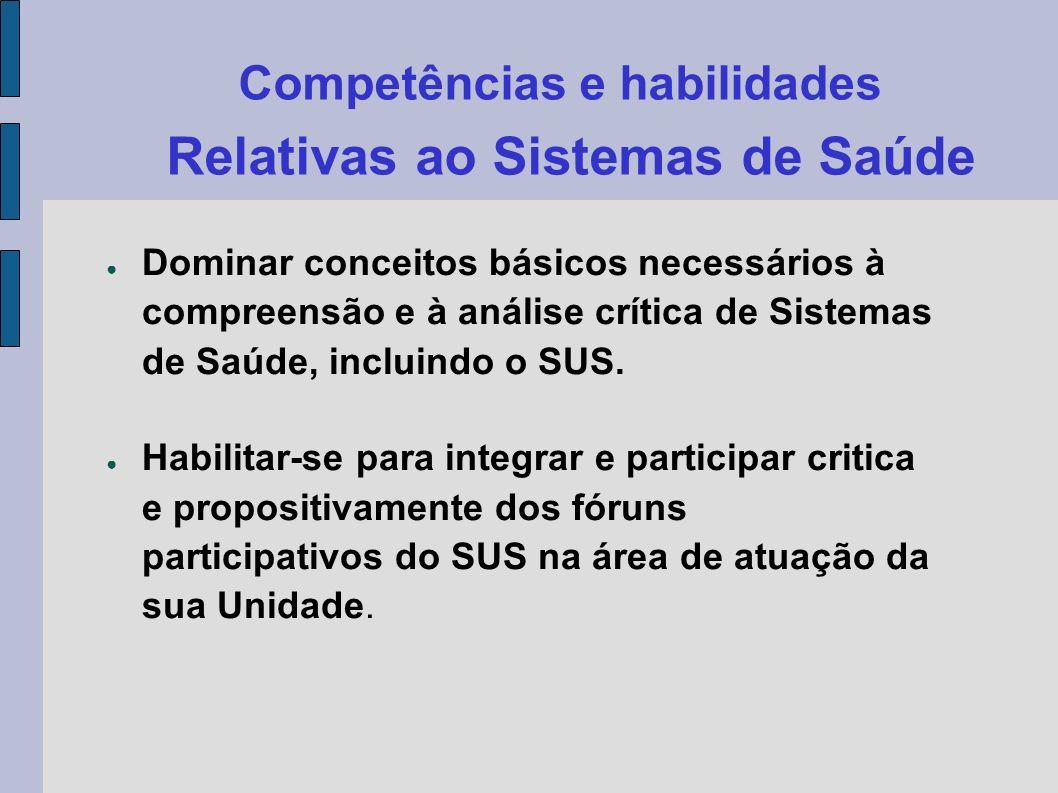 Competências e habilidades Relativas ao Sistemas de Saúde Dominar conceitos básicos necessários à compreensão e à análise crítica de Sistemas de Saúde