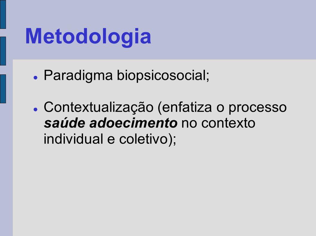 Metodologia Paradigma biopsicosocial; Contextualização (enfatiza o processo saúde adoecimento no contexto individual e coletivo);