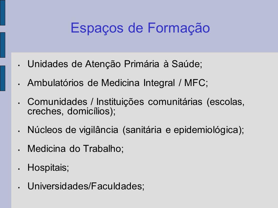 Espaços de Formação Unidades de Atenção Primária à Saúde; Ambulatórios de Medicina Integral / MFC; Comunidades / Instituições comunitárias (escolas, c