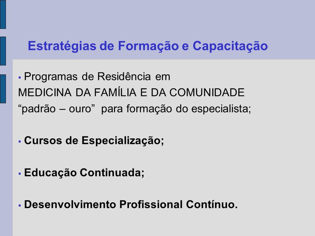 Programas de Residência em MEDICINA DA FAMÍLIA E DA COMUNIDADE padrão – ouro para formação do especialista; Cursos de Especialização; Educação Continu