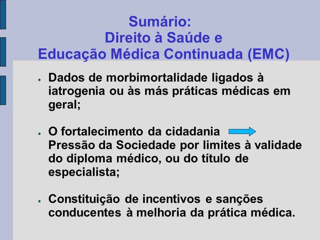 Sumário: Direito à Saúde e Educação Médica Continuada (EMC) Dados de morbimortalidade ligados à iatrogenia ou às más práticas médicas em geral; O fort