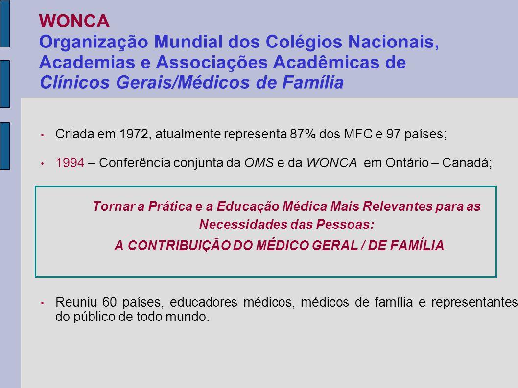 Criada em 1972, atualmente representa 87% dos MFC e 97 países; 1994 – Conferência conjunta da OMS e da WONCA em Ontário – Canadá; Tornar a Prática e a