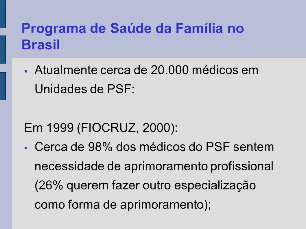 Atualmente cerca de 20.000 médicos em Unidades de PSF: Em 1999 (FIOCRUZ, 2000): Cerca de 98% dos médicos do PSF sentem necessidade de aprimoramento pr