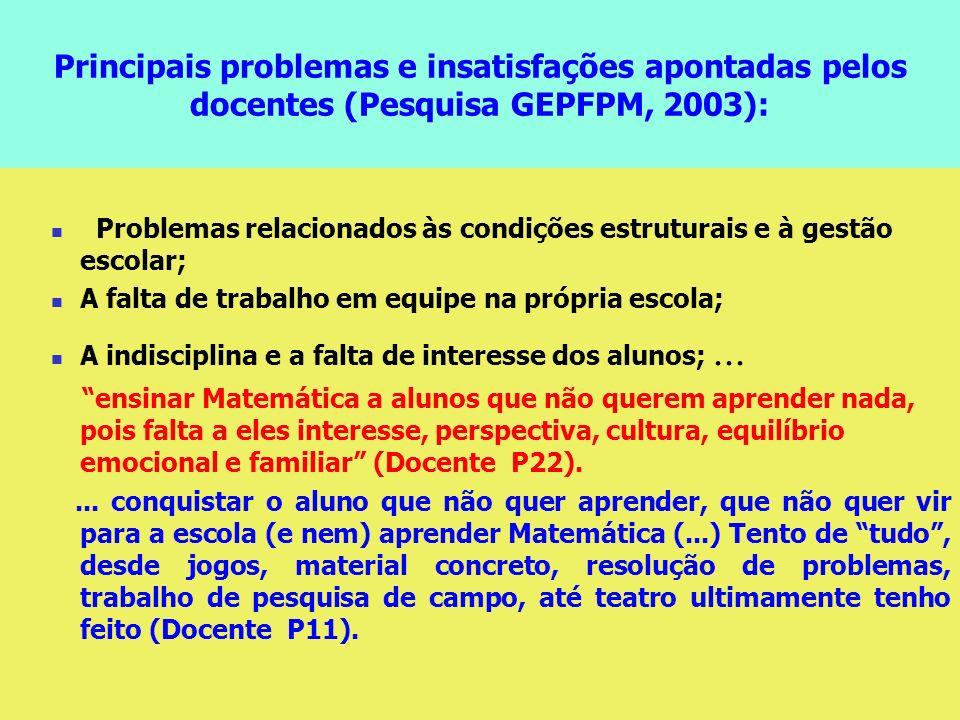 Principais problemas e insatisfações apontadas pelos docentes (Pesquisa GEPFPM, 2003): Problemas relacionados às condições estruturais e à gestão esco
