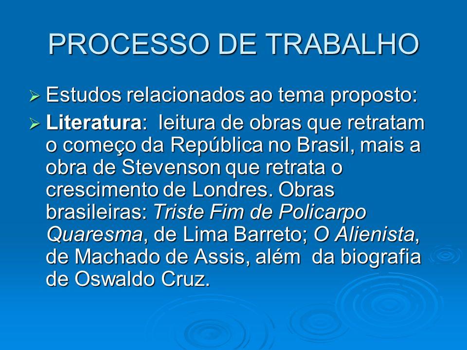 PROCESSO DE TRABALHO Estudos relacionados ao tema proposto: Estudos relacionados ao tema proposto: Literatura: leitura de obras que retratam o começo