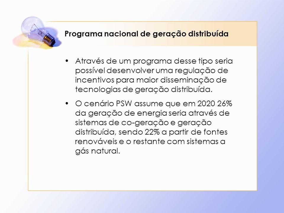 Programa nacional de geração distribuída Através de um programa desse tipo seria possível desenvolver uma regulação de incentivos para maior disseminação de tecnologias de geração distribuída.