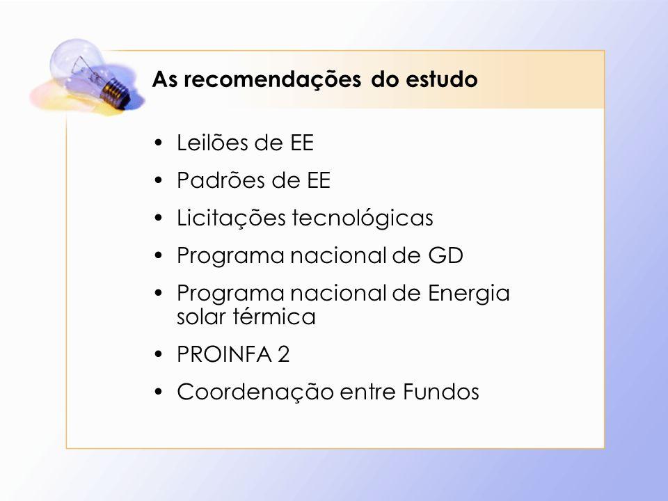 As recomendações do estudo Leilões de EE Padrões de EE Licitações tecnológicas Programa nacional de GD Programa nacional de Energia solar térmica PROINFA 2 Coordenação entre Fundos