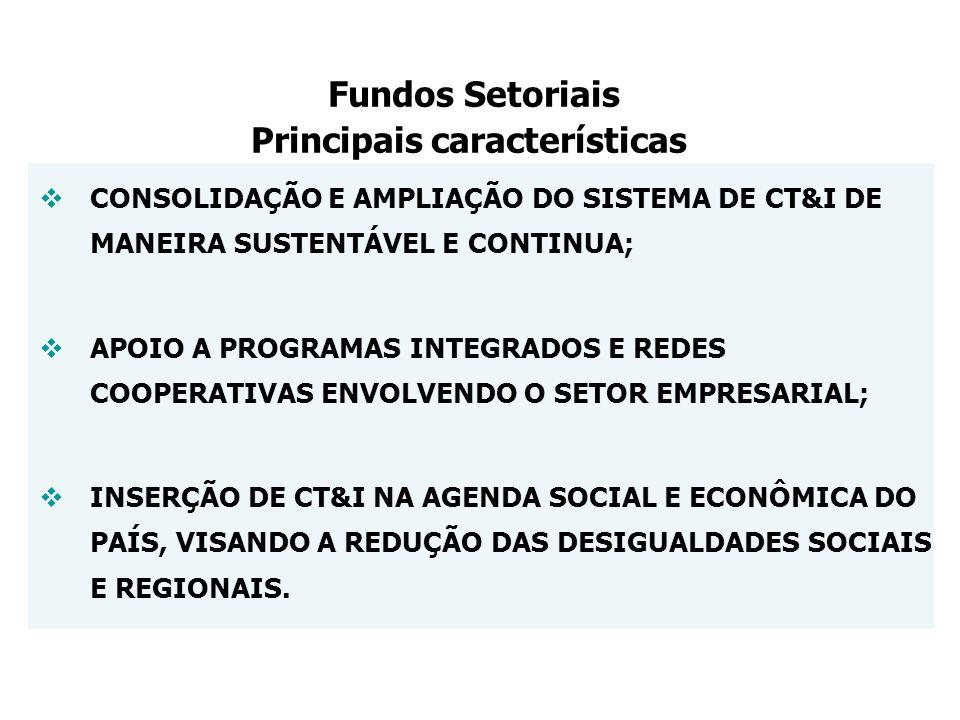 Fundos Setoriais Principais características CONSOLIDAÇÃO E AMPLIAÇÃO DO SISTEMA DE CT&I DE MANEIRA SUSTENTÁVEL E CONTINUA; APOIO A PROGRAMAS INTEGRADO