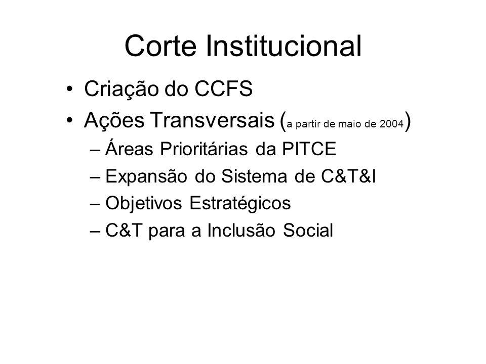 Corte Institucional Criação do CCFS Ações Transversais ( a partir de maio de 2004 ) –Áreas Prioritárias da PITCE –Expansão do Sistema de C&T&I –Objeti