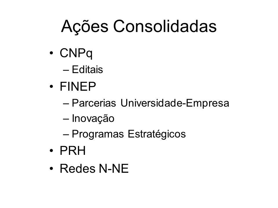 Ações Consolidadas CNPq –Editais FINEP –Parcerias Universidade-Empresa –Inovação –Programas Estratégicos PRH Redes N-NE