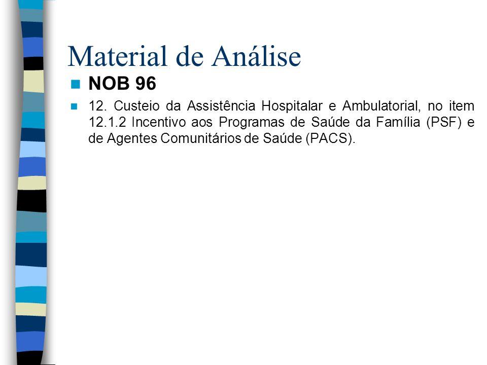 Material de Análise NOB 96 12. Custeio da Assistência Hospitalar e Ambulatorial, no item 12.1.2 Incentivo aos Programas de Saúde da Família (PSF) e de