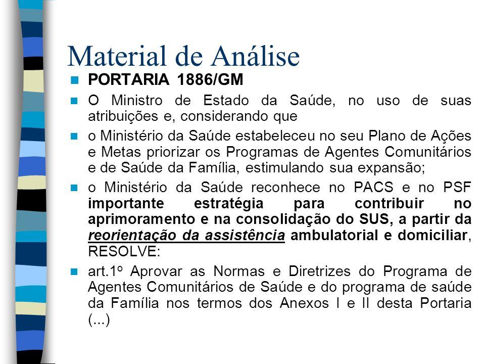 Material de Análise PORTARIA 1886/GM O Ministro de Estado da Saúde, no uso de suas atribuições e, considerando que o Ministério da Saúde estabeleceu n
