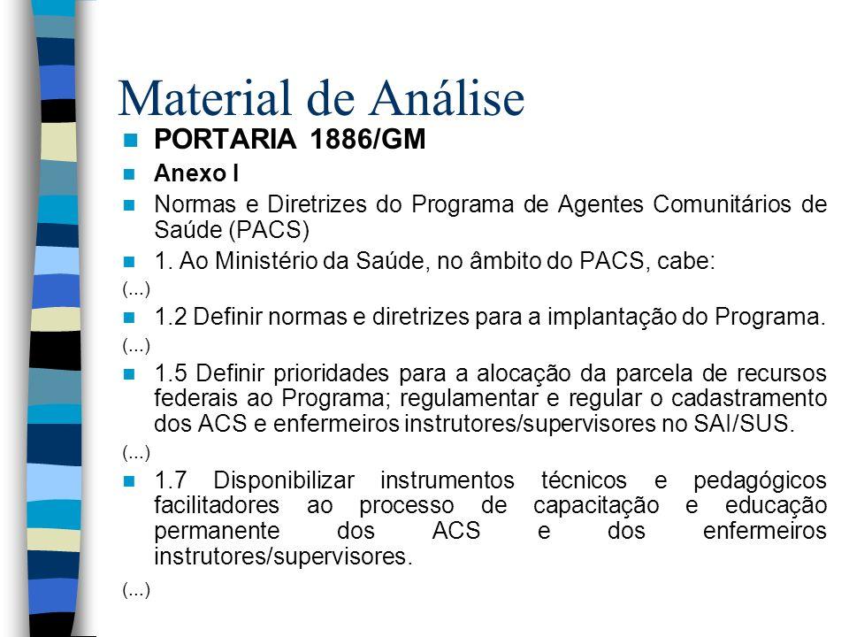 Material de Análise PORTARIA 1886/GM Anexo I Normas e Diretrizes do Programa de Agentes Comunitários de Saúde (PACS) 1. Ao Ministério da Saúde, no âmb