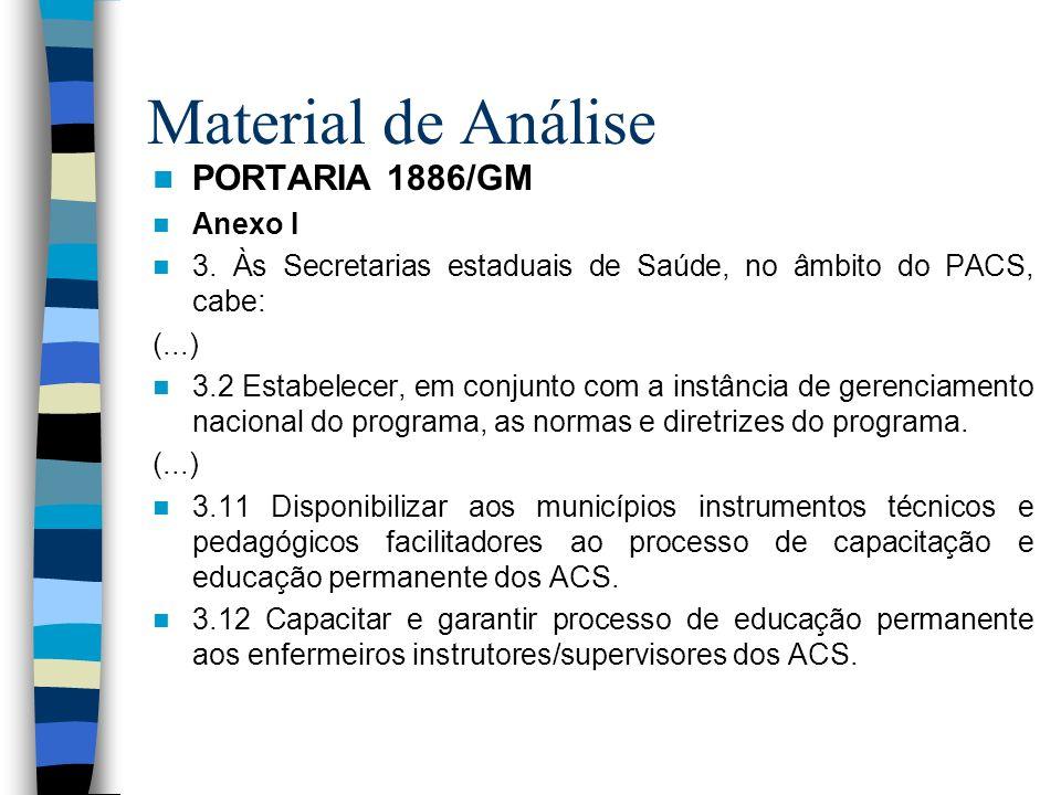 Material de Análise PORTARIA 1886/GM Anexo I 3. Às Secretarias estaduais de Saúde, no âmbito do PACS, cabe: (...) 3.2 Estabelecer, em conjunto com a i